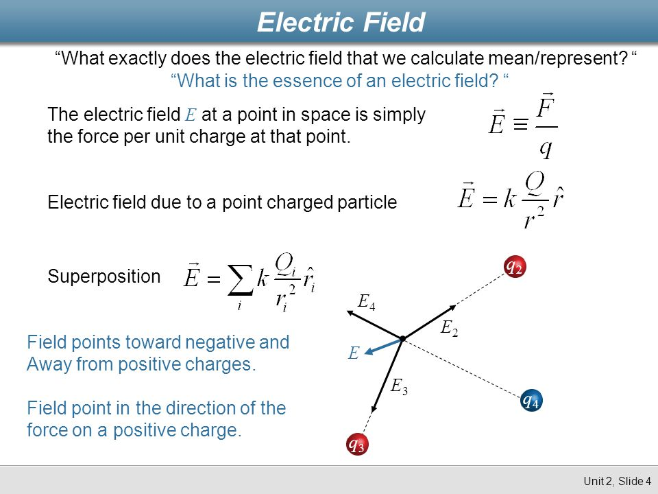 Electric Field What exactly does the electric field that we calculate mean/represent What is the essence of an electric field