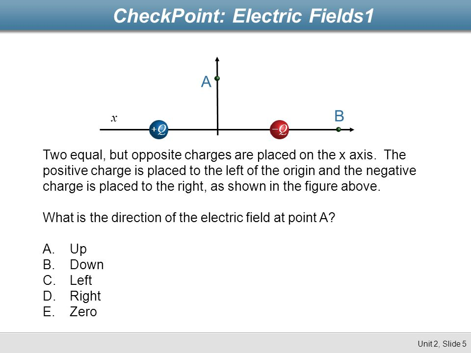 CheckPoint: Electric Fields1