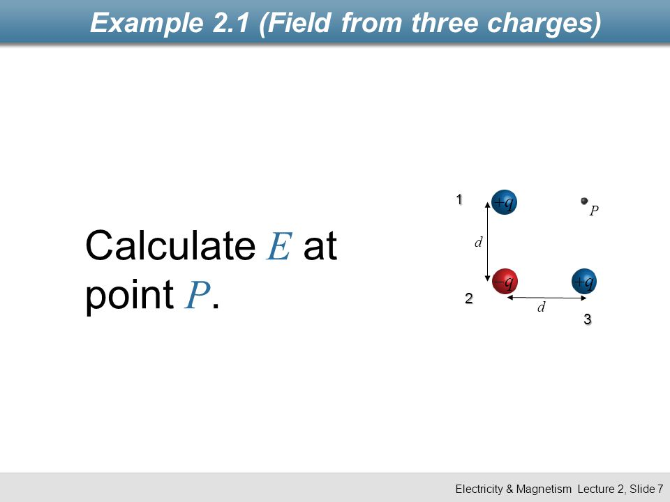Example 2.1 (Field from three charges)