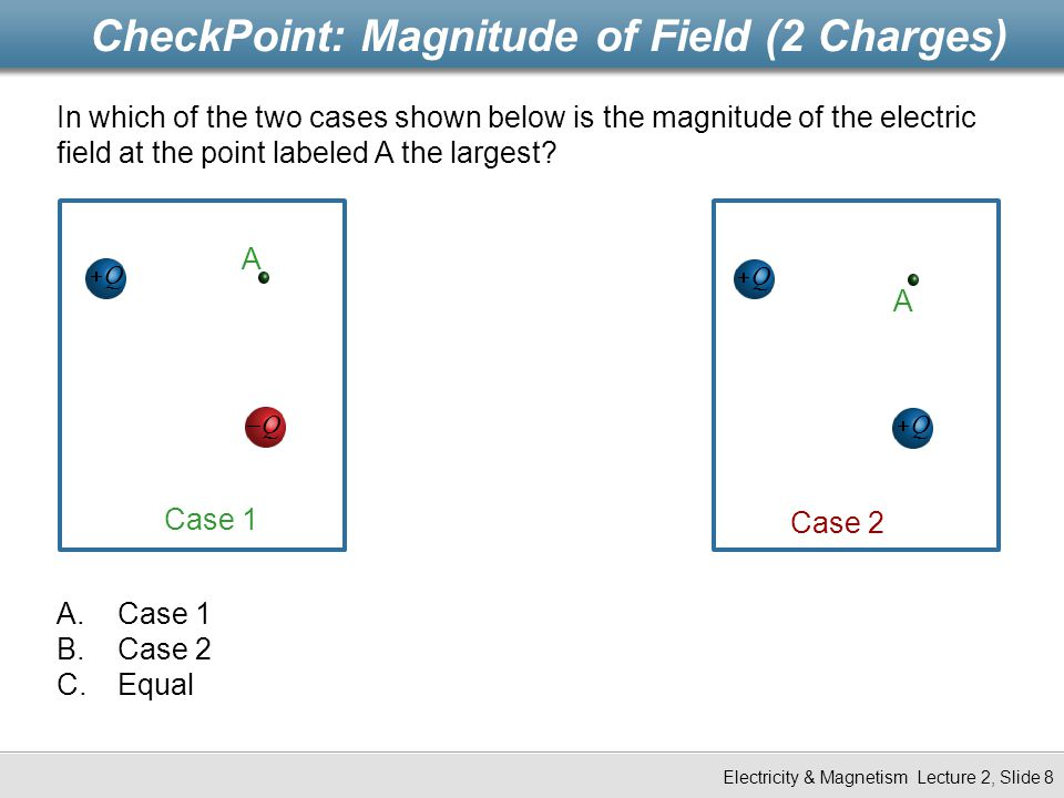 CheckPoint: Magnitude of Field (2 Charges)
