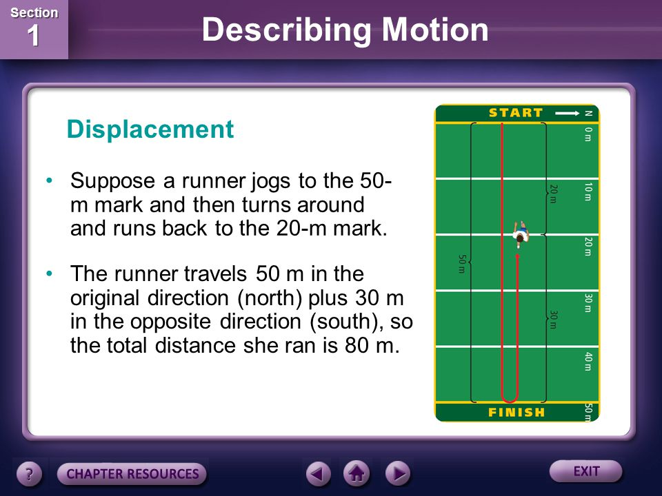 Displacement Suppose a runner jogs to the 50-m mark and then turns around and runs back to the 20-m mark.