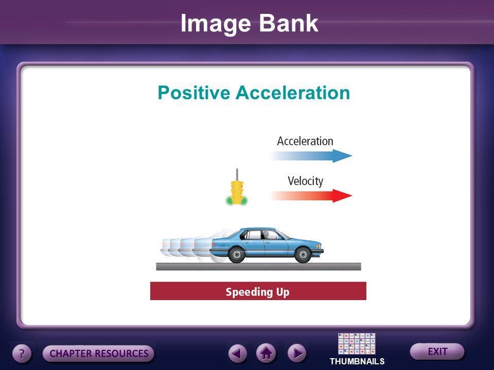 Image Bank Positive Acceleration