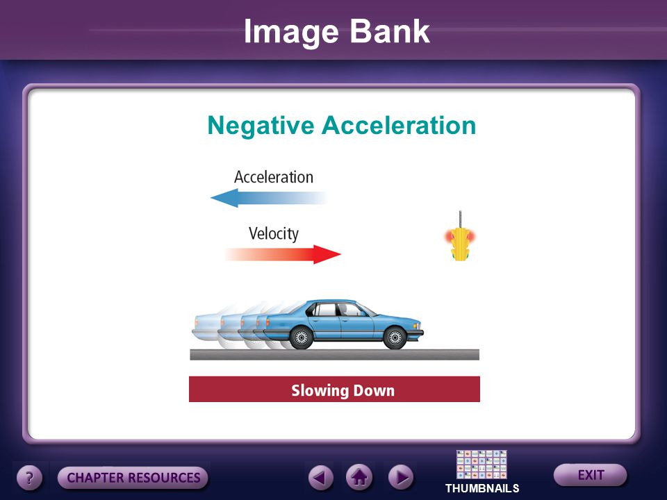 Image Bank Negative Acceleration