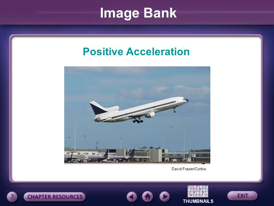 Image Bank Positive Acceleration David Frazier/Corbis