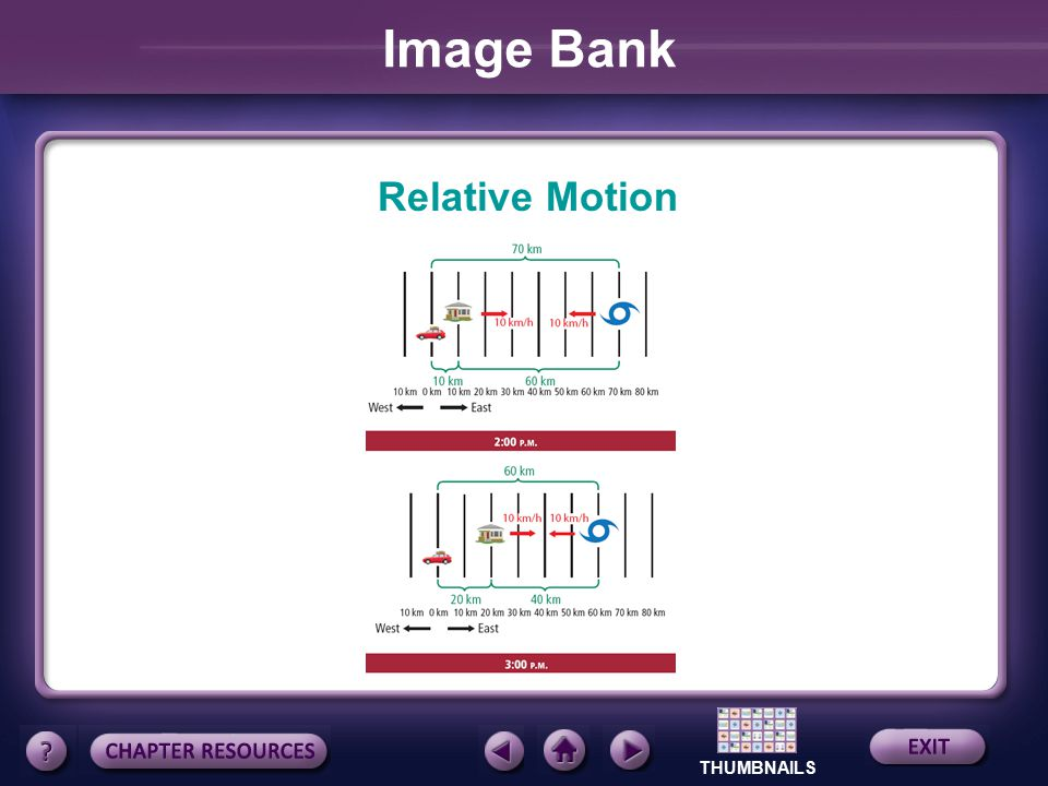 Image Bank Relative Motion