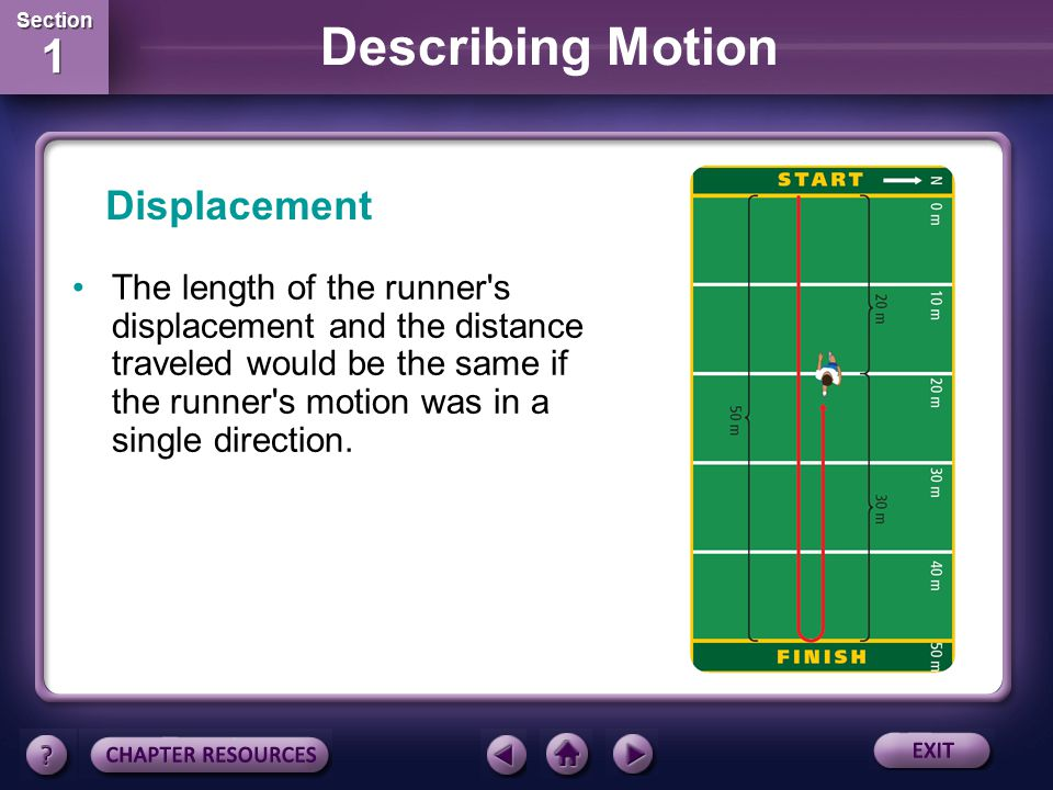 Displacement The length of the runner s displacement and the distance traveled would be the same if the runner s motion was in a single direction.