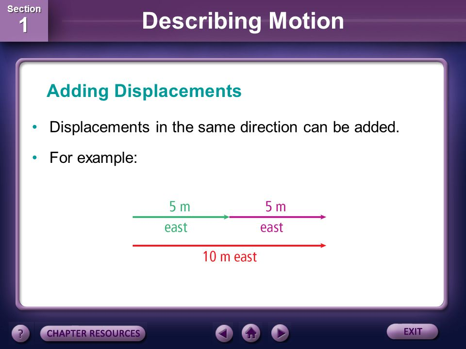 Adding Displacements Displacements in the same direction can be added.