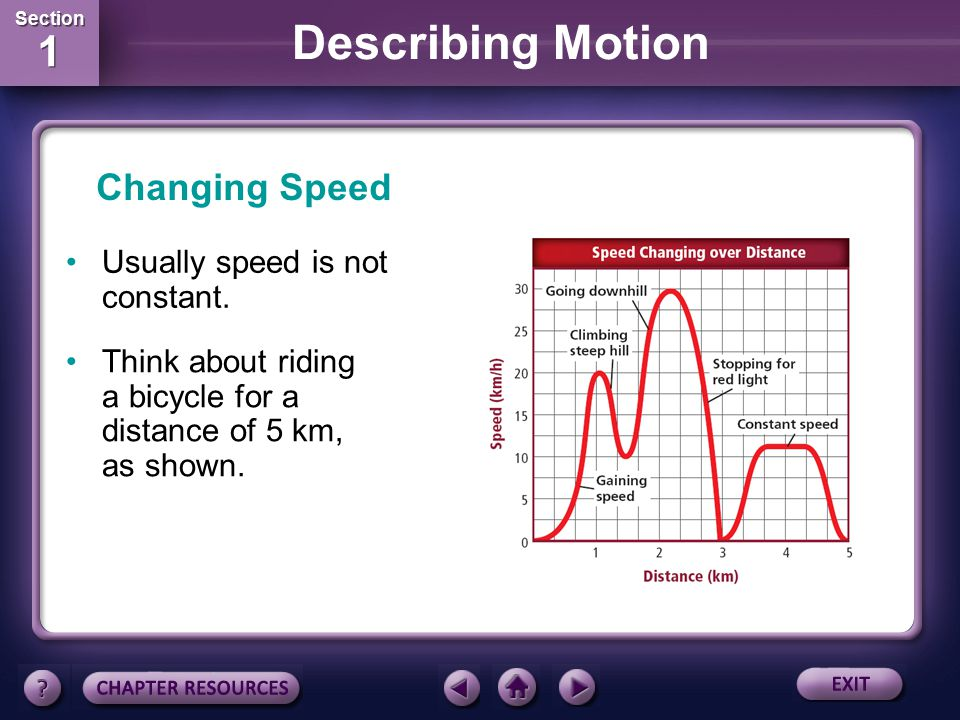 Changing Speed Usually speed is not constant.