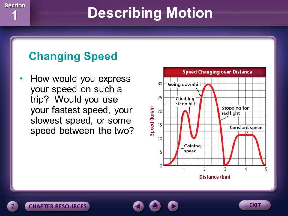 Changing Speed How would you express your speed on such a trip.