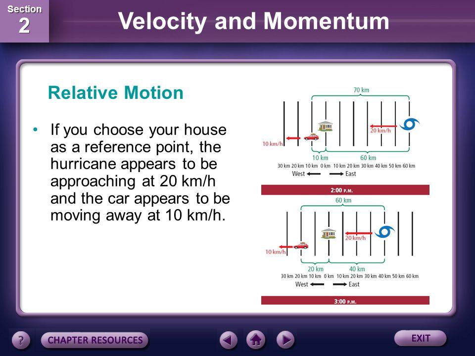Relative Motion