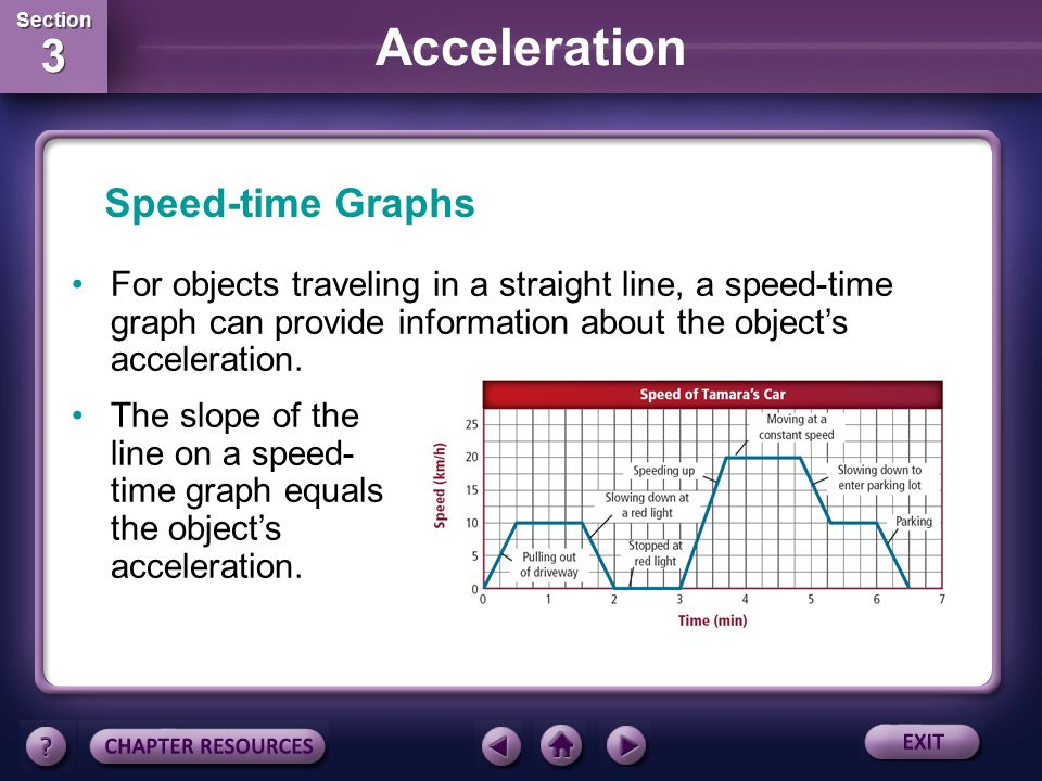 Speed-time Graphs For objects traveling in a straight line, a speed-time graph can provide information about the object's acceleration.