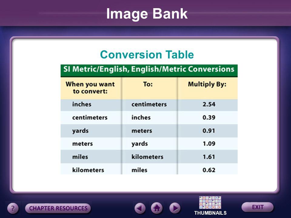 Image Bank Conversion Table
