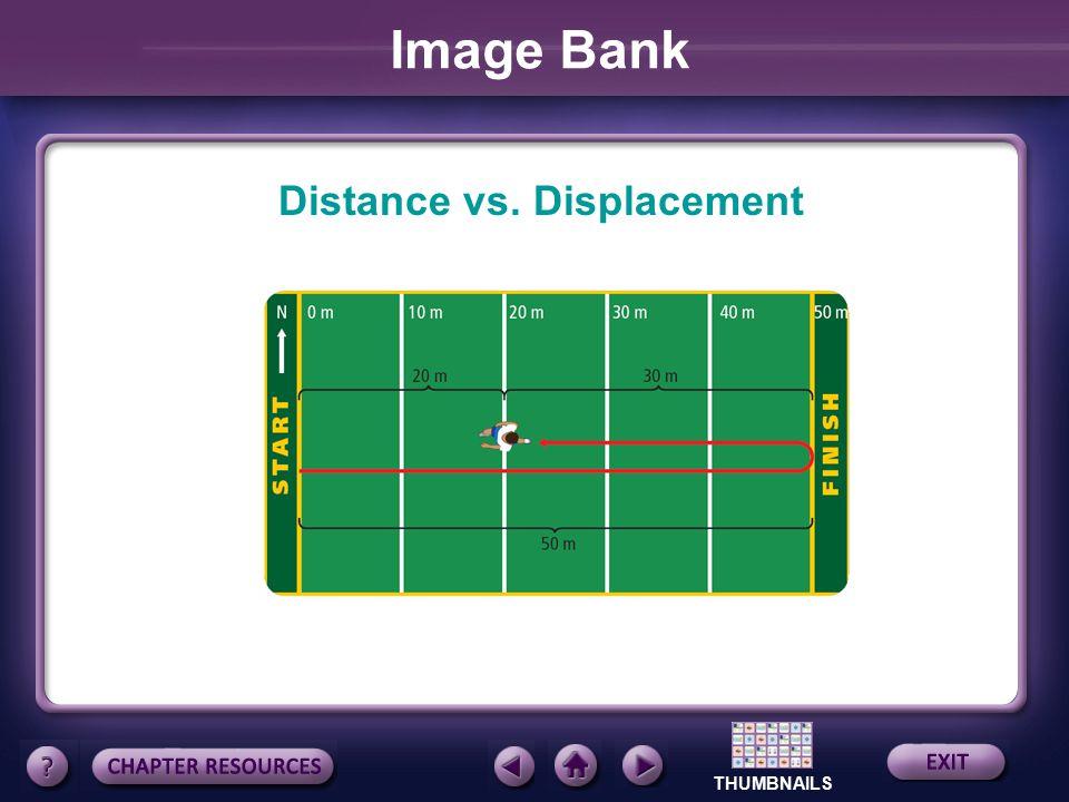 Image Bank Distance vs. Displacement