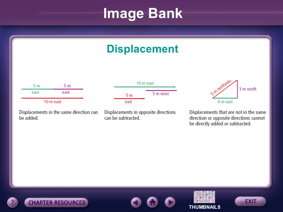 Image Bank Displacement