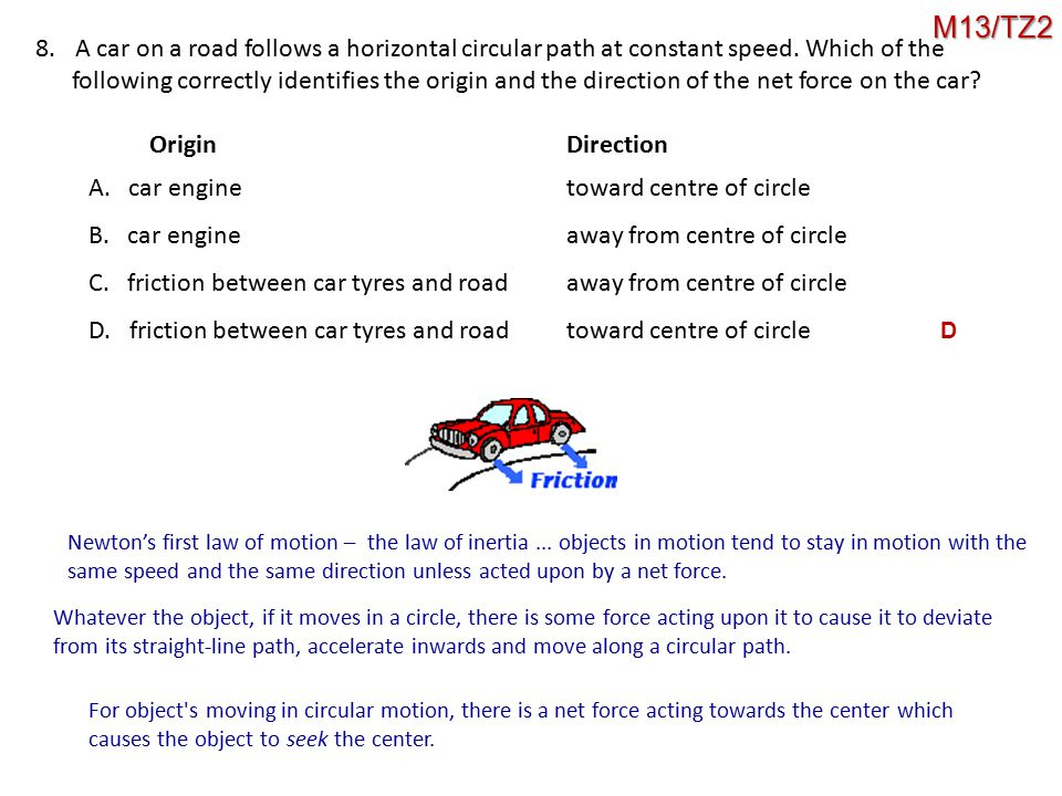 M13/TZ2 A car on a road follows a horizontal circular path at constant speed. Which of the.