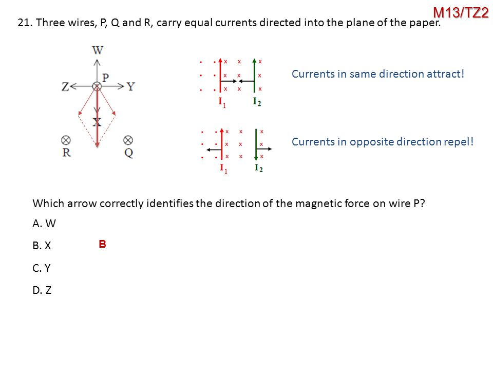 M13/TZ2 21. Three wires, P, Q and R, carry equal currents directed into the plane of the paper. Currents in same direction attract!