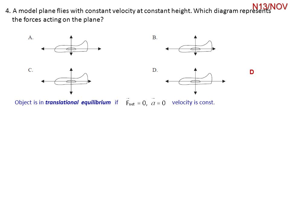 N13/NOV 4. A model plane flies with constant velocity at constant height. Which diagram represents.
