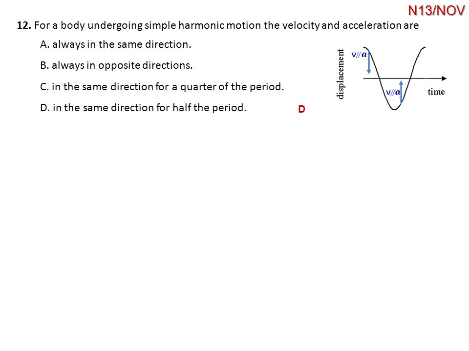 N13/NOV 12. For a body undergoing simple harmonic motion the velocity and acceleration are. A. always in the same direction.