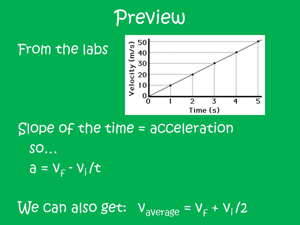 Preview From the labs Slope of the time = acceleration so… a = vf - vi /t We can also get: vaverage = vf + vi /2