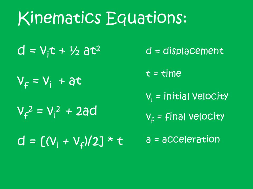 Kinematics Equations: