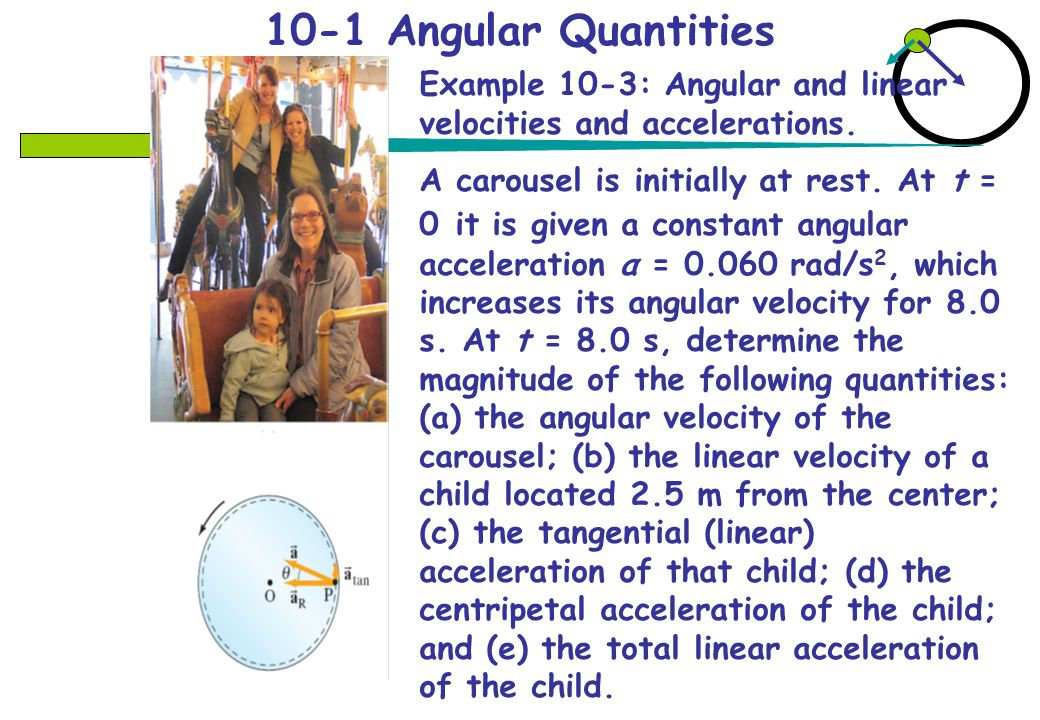 10-1 Angular Quantities Example 10-3: Angular and linear velocities and accelerations.