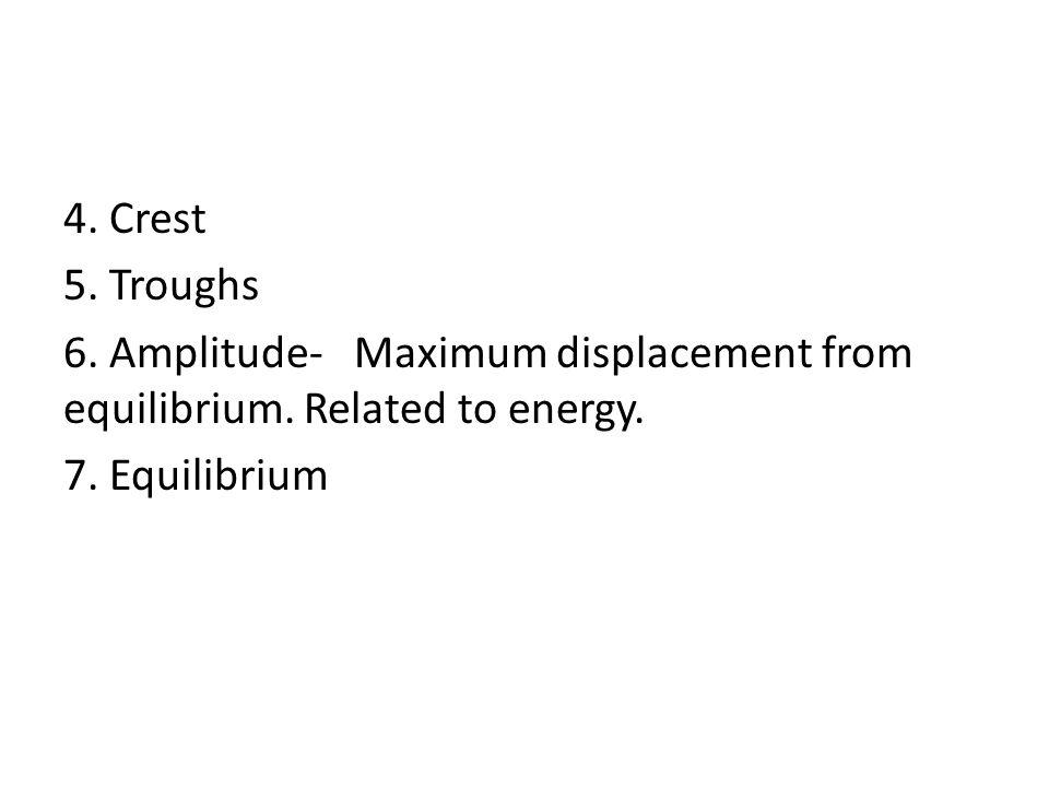 4. Crest 5. Troughs 6. Amplitude- Maximum displacement from equilibrium.