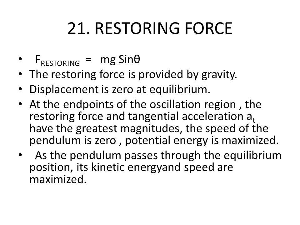21. RESTORING FORCE FRESTORING = mg Sinθ