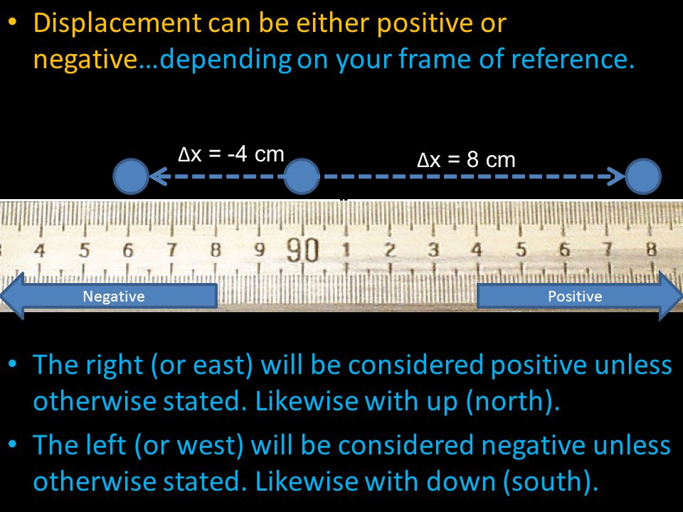 Displacement can be either positive or negative…depending on your frame of reference.