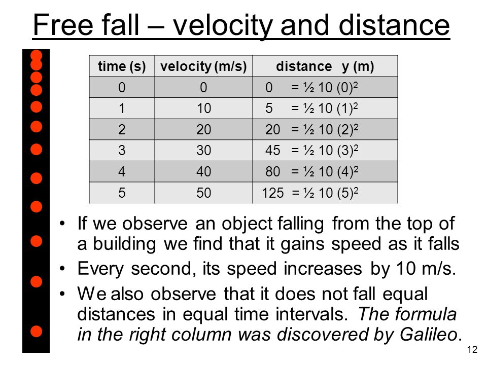 Free fall – velocity and distance