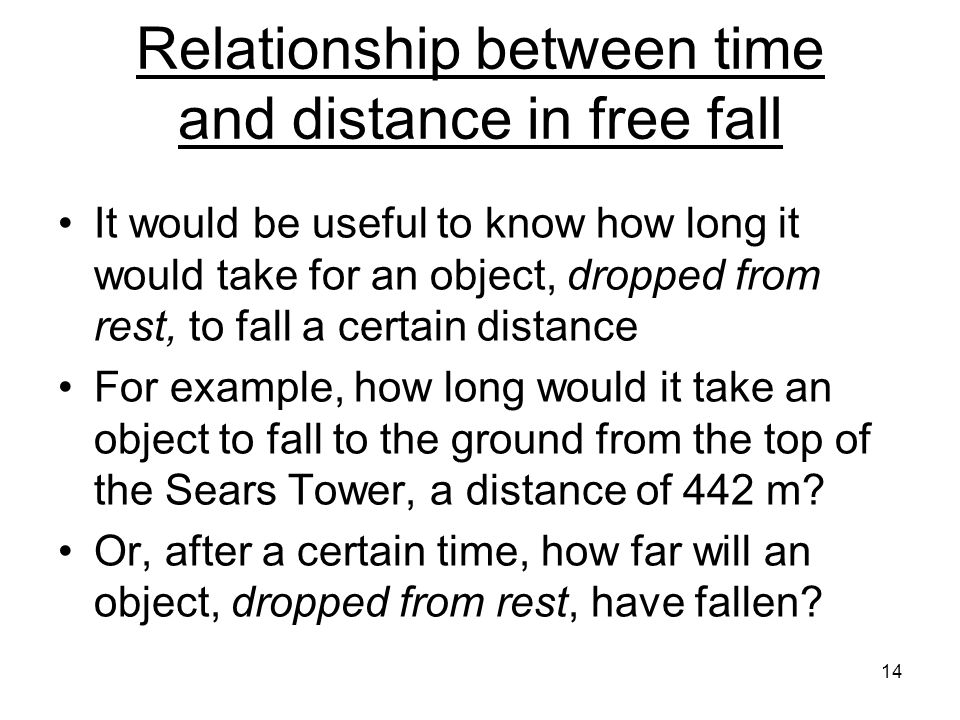 Relationship between time and distance in free fall
