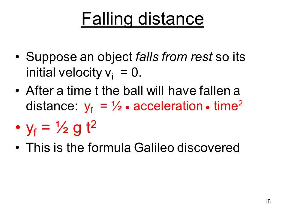 Falling distance yf = ½ g t2