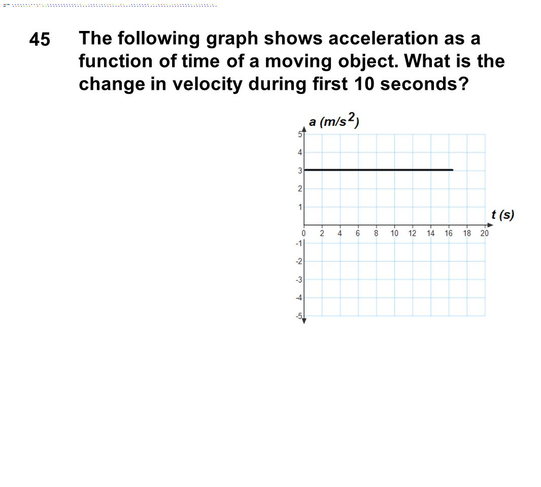 45 The following graph shows acceleration as a function of time of a moving object.