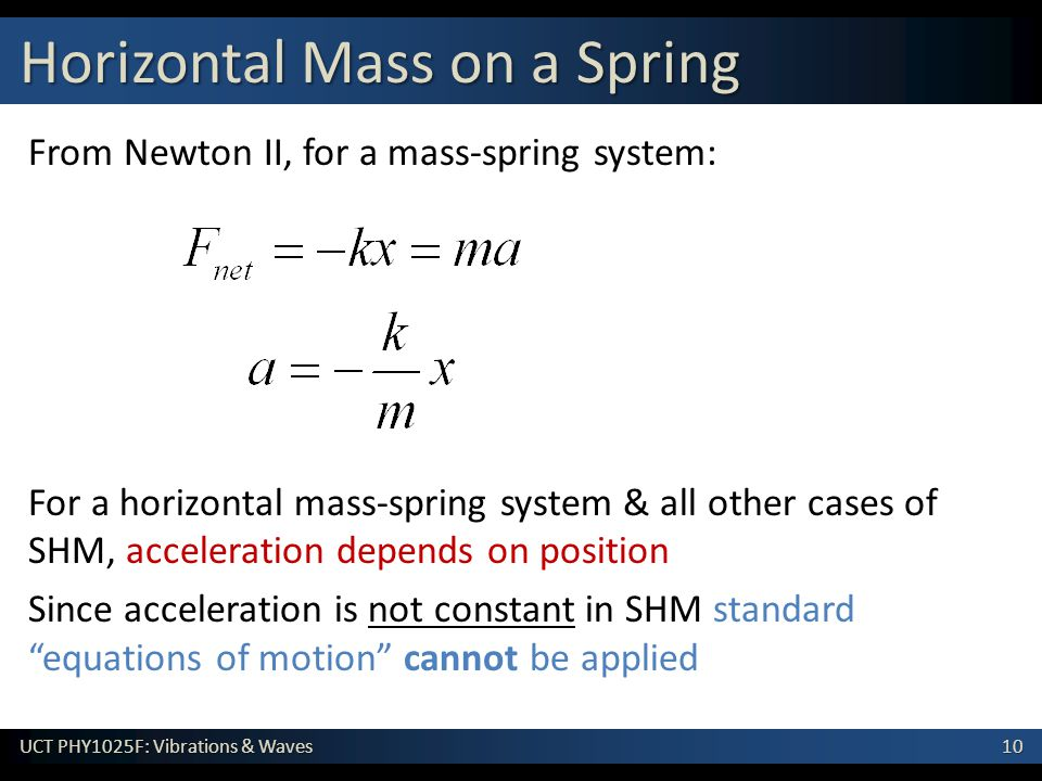 Horizontal Mass on a Spring