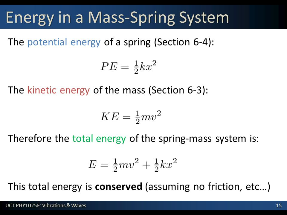 Energy in a Mass-Spring System