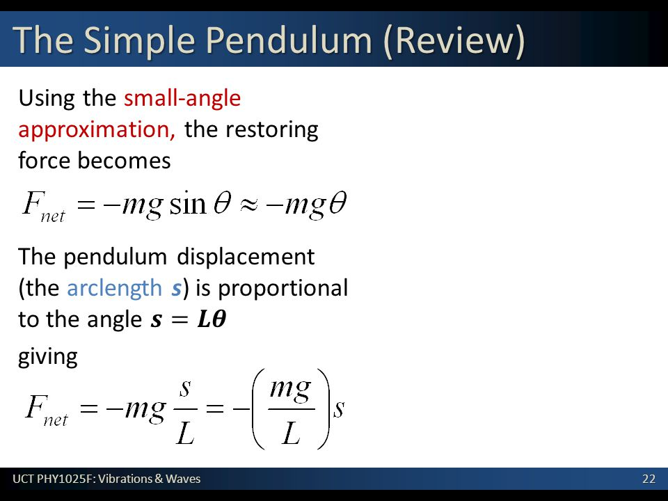 The Simple Pendulum (Review)