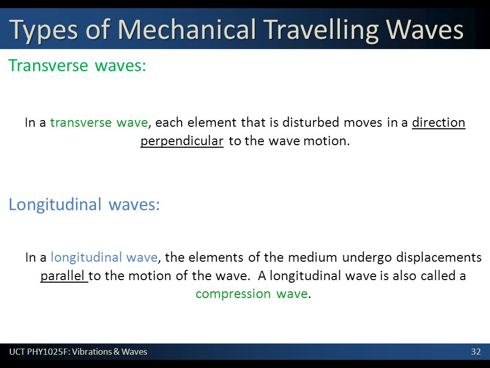 Types of Mechanical Travelling Waves