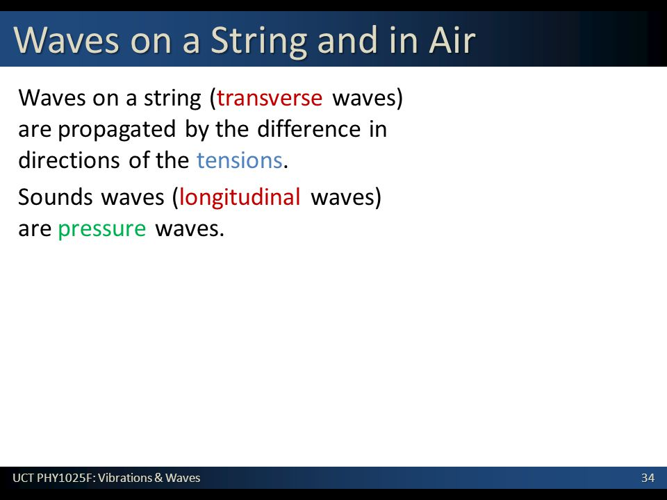 Waves on a String and in Air