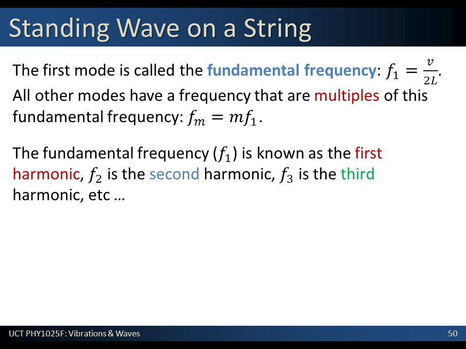 Standing Wave on a String