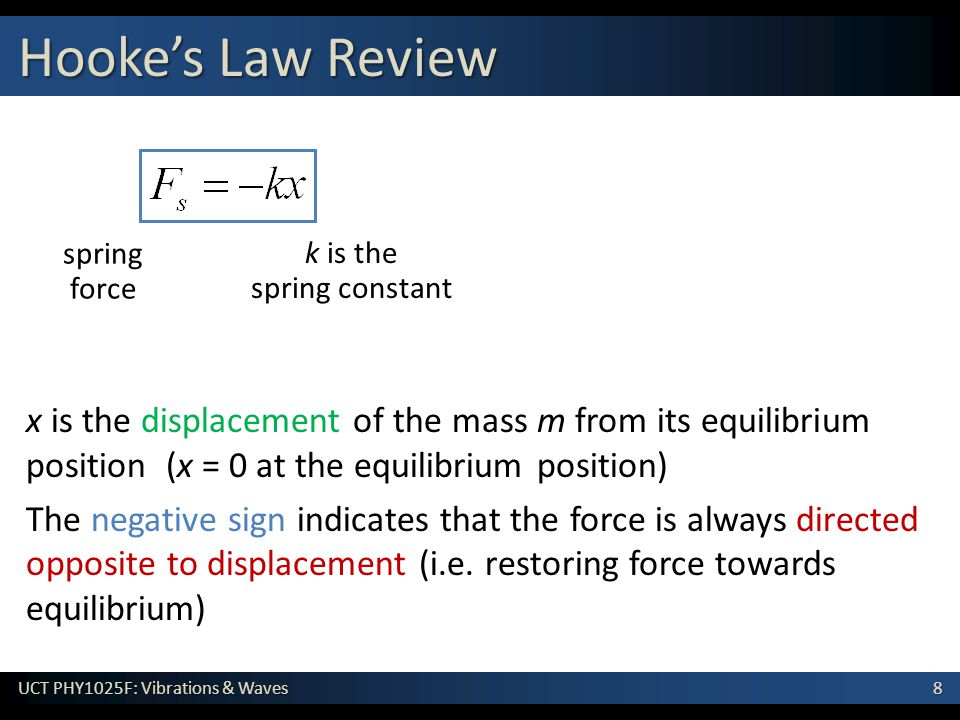 Hooke's Law Review spring force. k is the. spring constant.