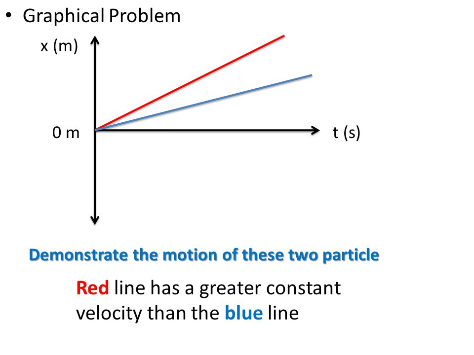 Red line has a greater constant velocity than the blue line