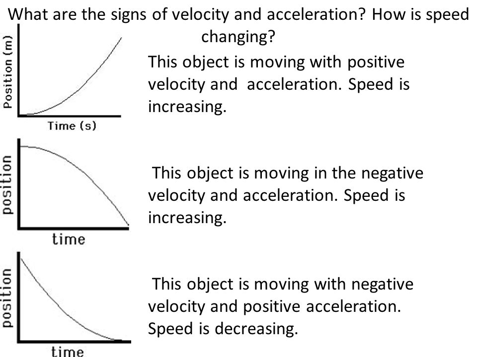 What are the signs of velocity and acceleration How is speed changing