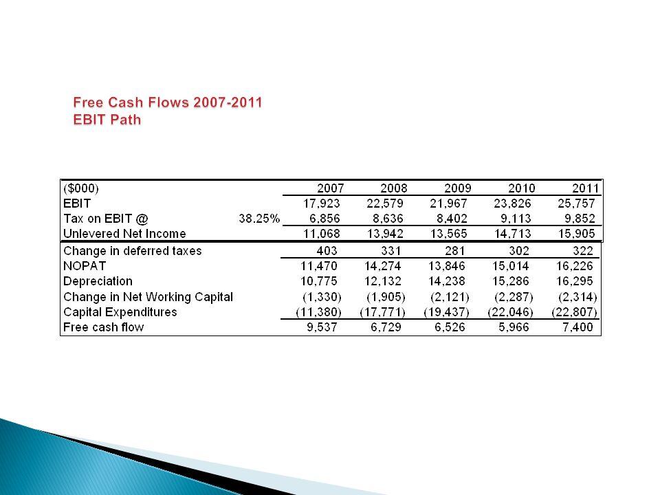 Free Cash Flows 2007-2011 EBIT Path
