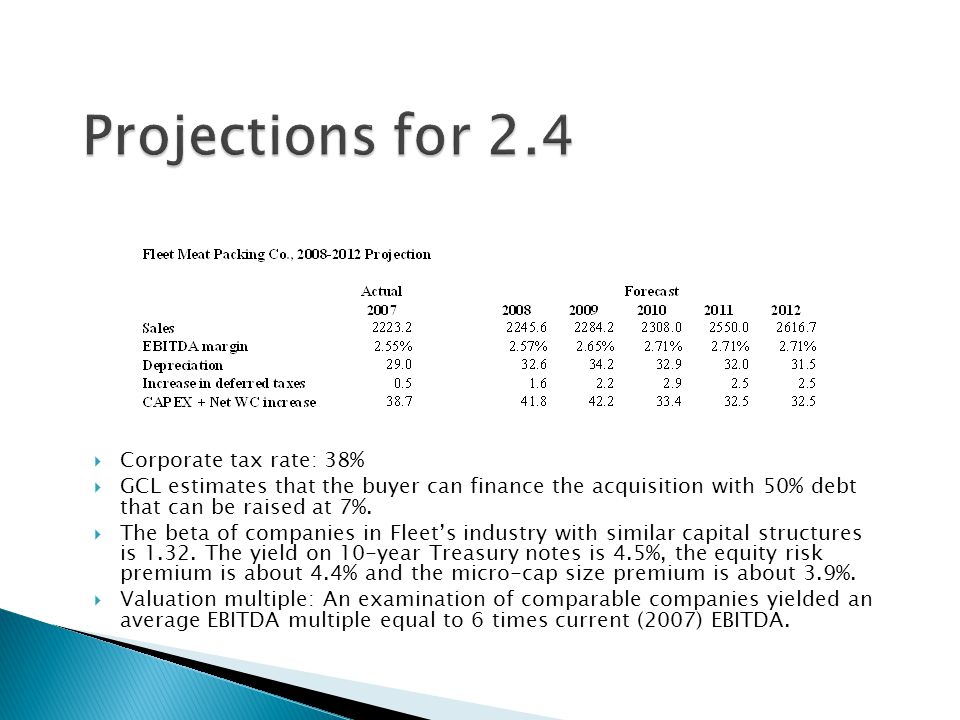 Projections for 2.4 Corporate tax rate: 38%