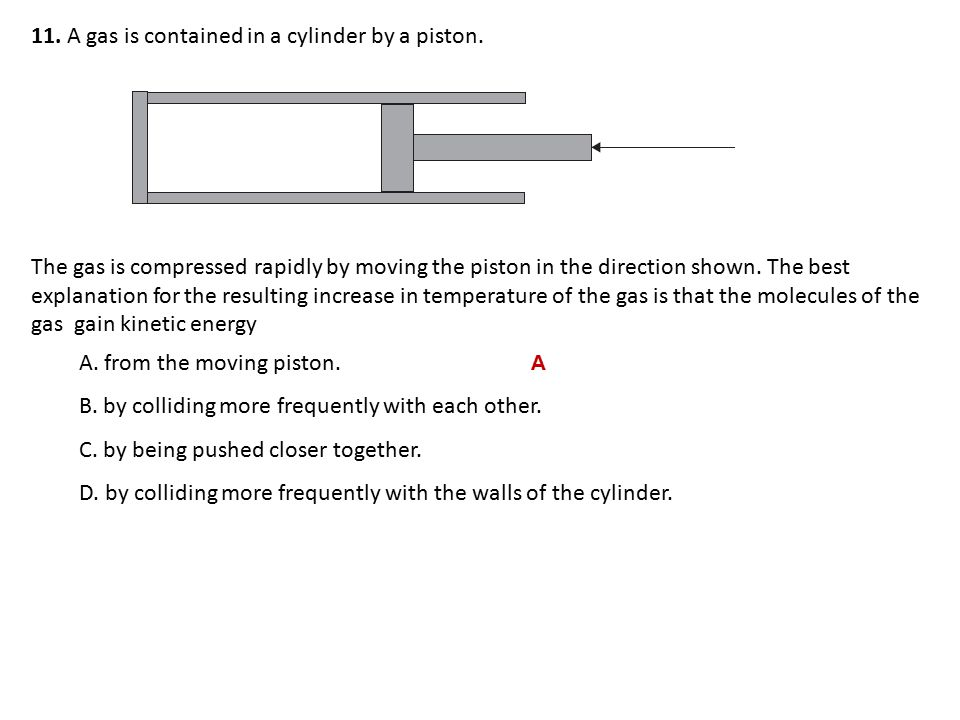 11. A gas is contained in a cylinder by a piston.