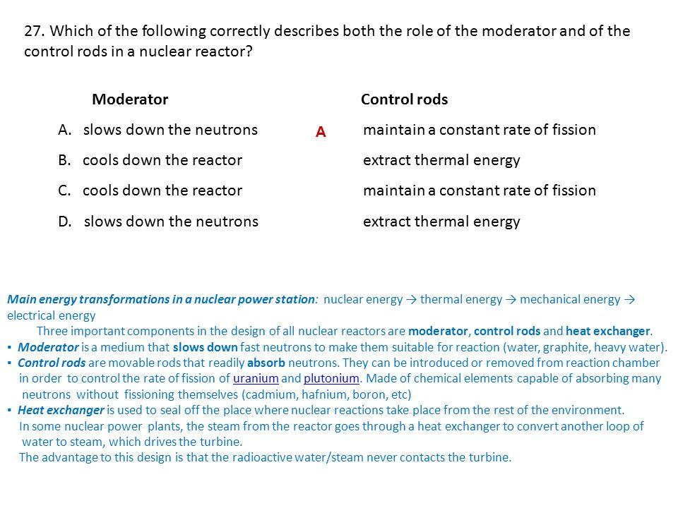 Moderator Control rods