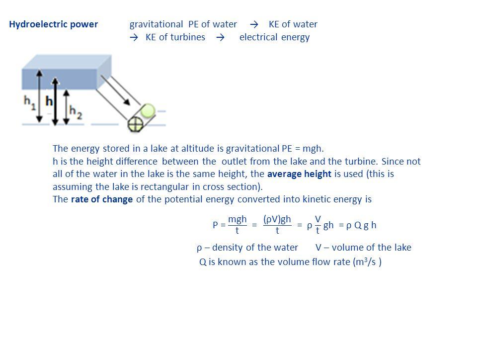 Hydroelectric power gravitational PE of water → KE of water