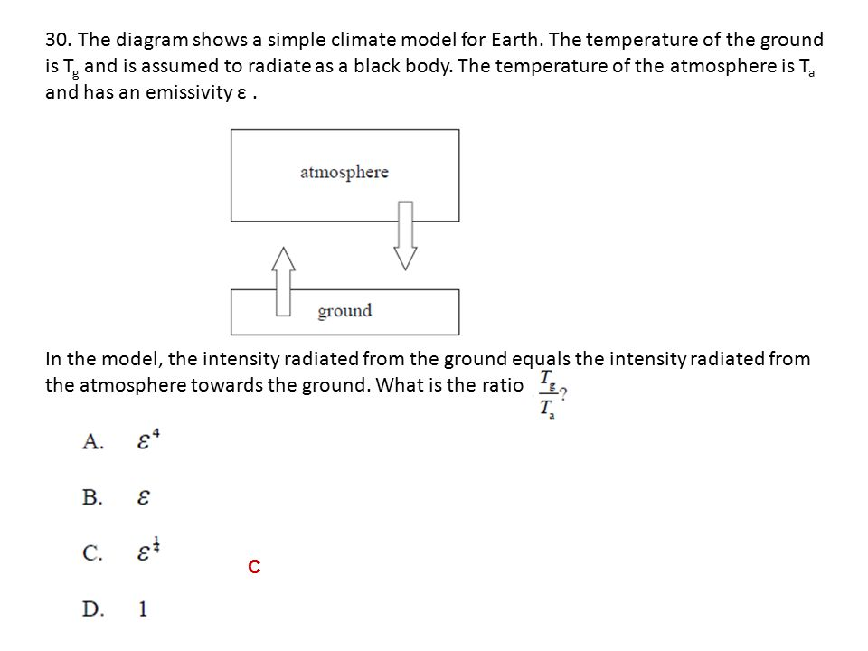 30. The diagram shows a simple climate model for Earth