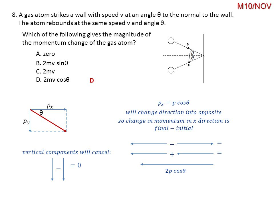 M10/NOV 8. A gas atom strikes a wall with speed v at an angle θ to the normal to the wall. The atom rebounds at the same speed v and angle θ.