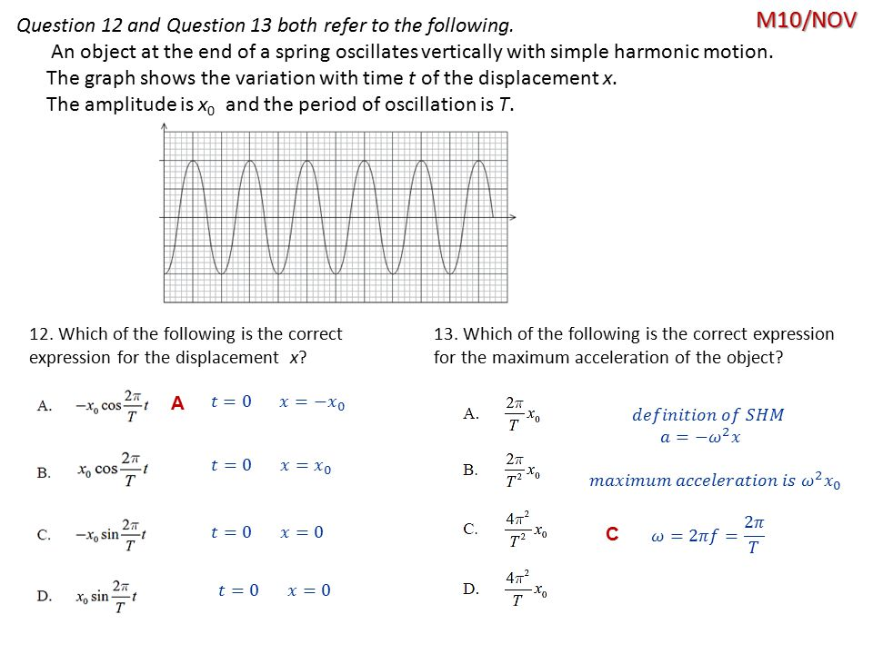 M10/NOV Question 12 and Question 13 both refer to the following.