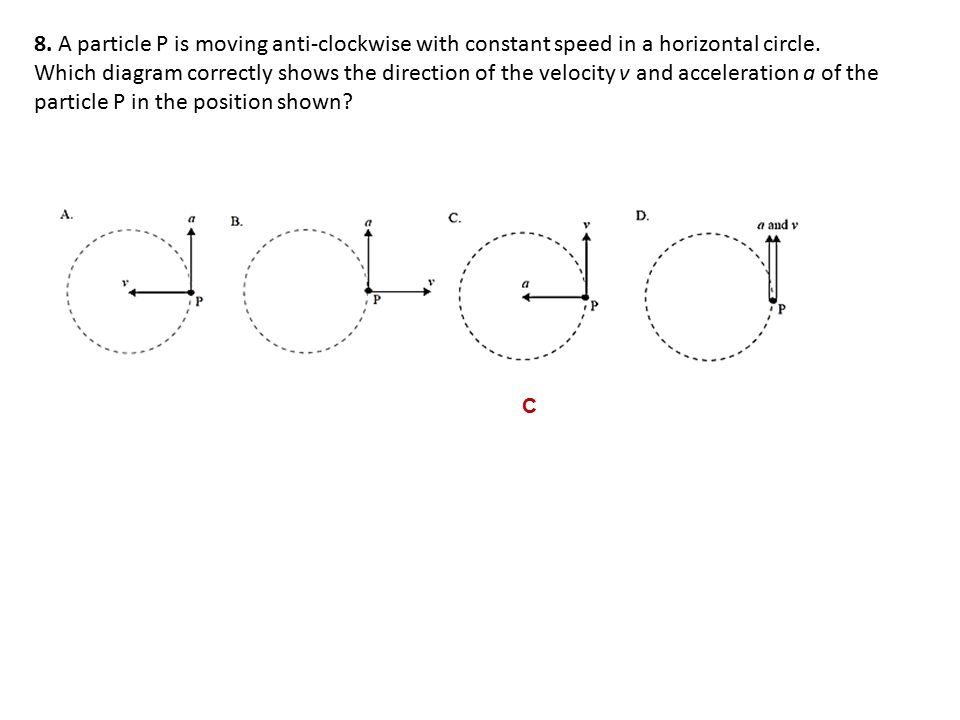 8. A particle P is moving anti-clockwise with constant speed in a horizontal circle.